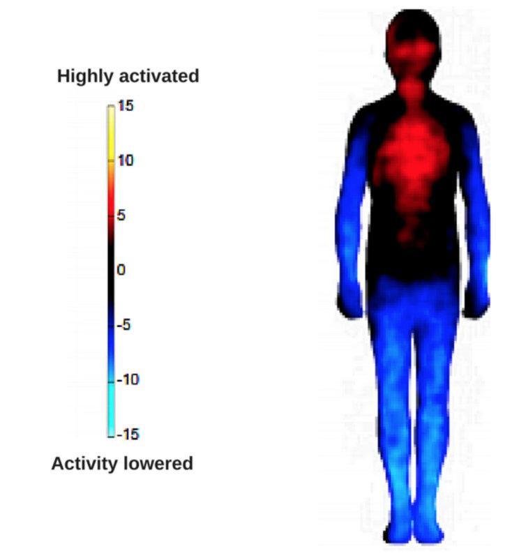 Cảm xúc ảnh hưởng như thế nào trong khi trị liệu