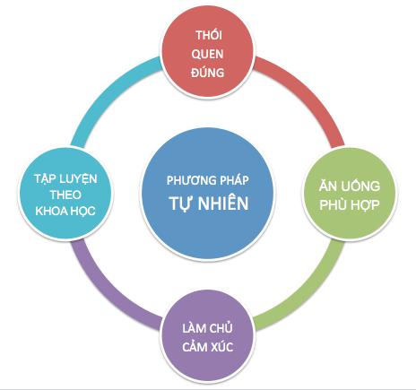 TLTN 02.